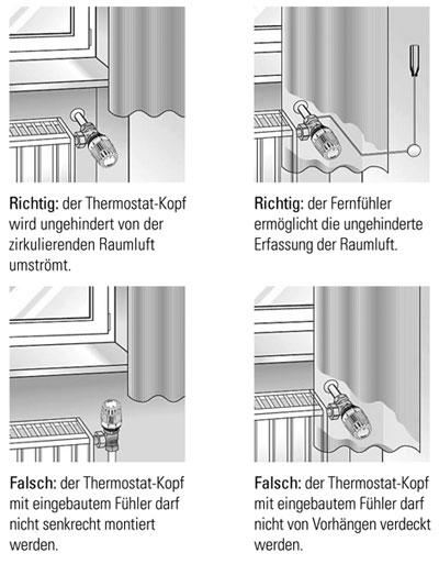 Programmierbare Thermostatventile